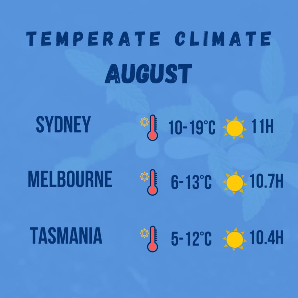 temperate climate diagram 5