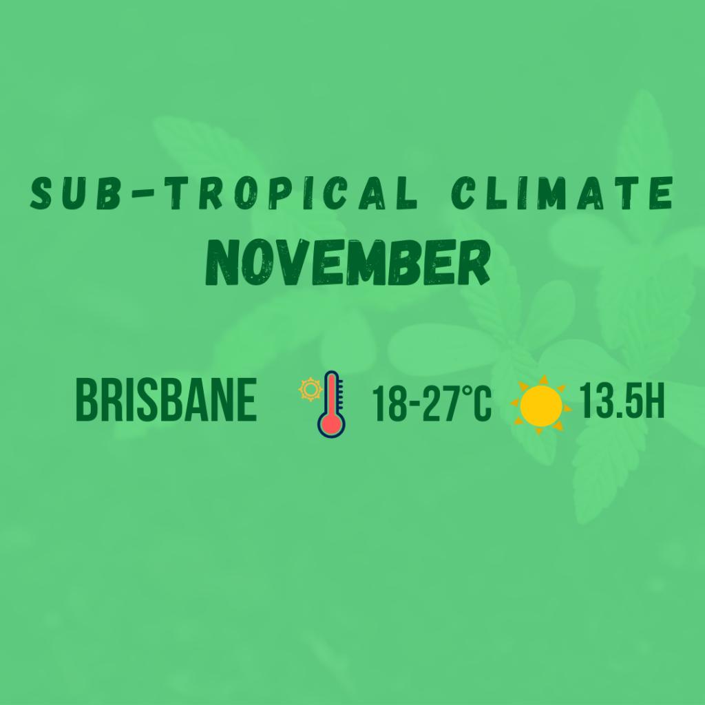 sub tropical climate diagram 6