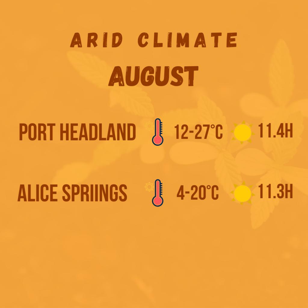 arid climate diagram 9