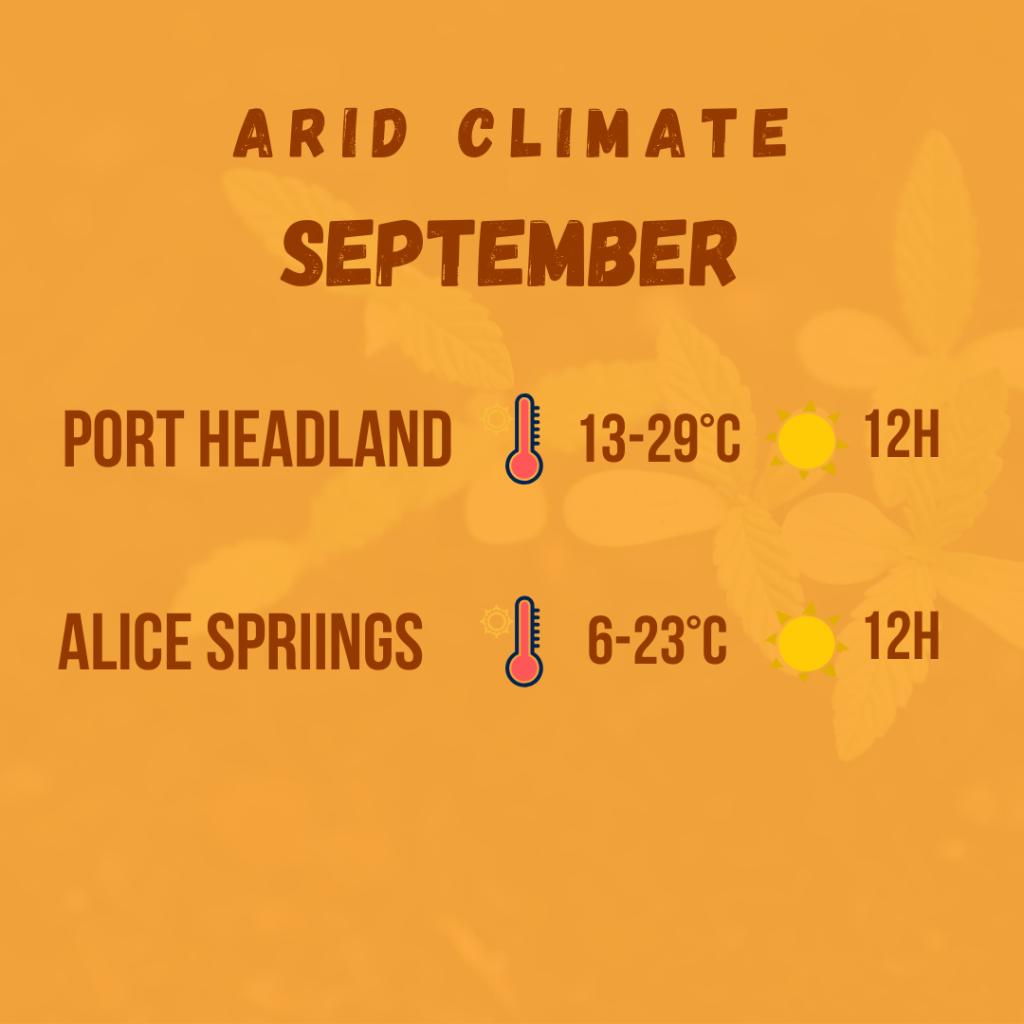 arid climate diagram 8