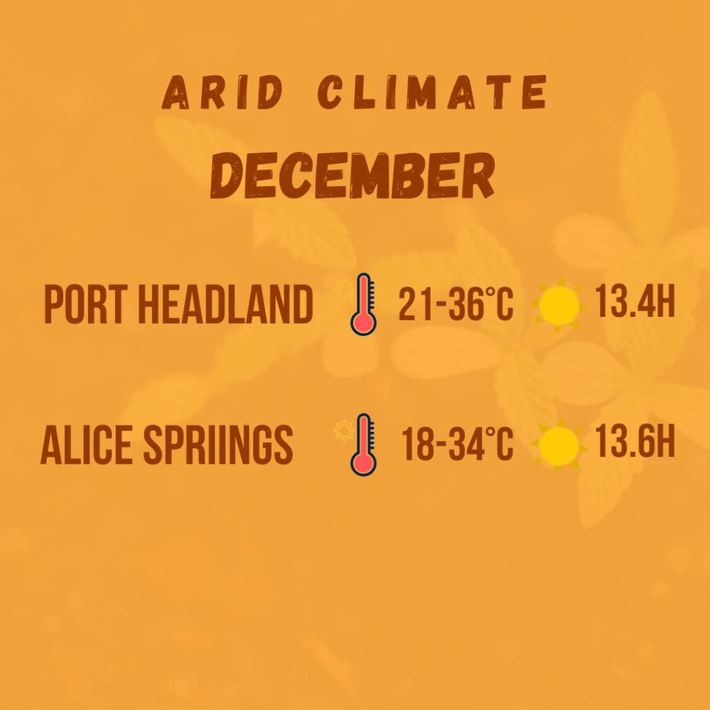 arid climate diagram 5