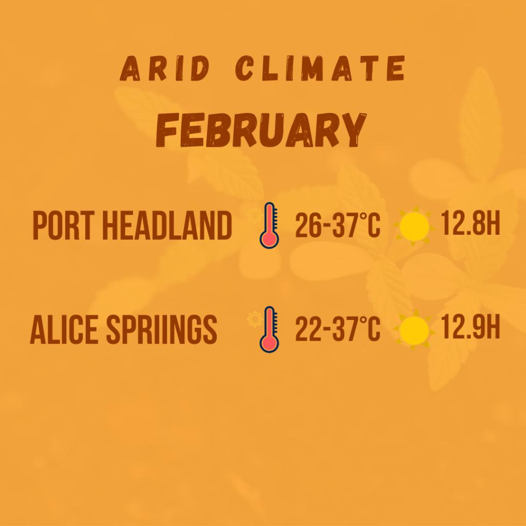 arid climate diagram 3