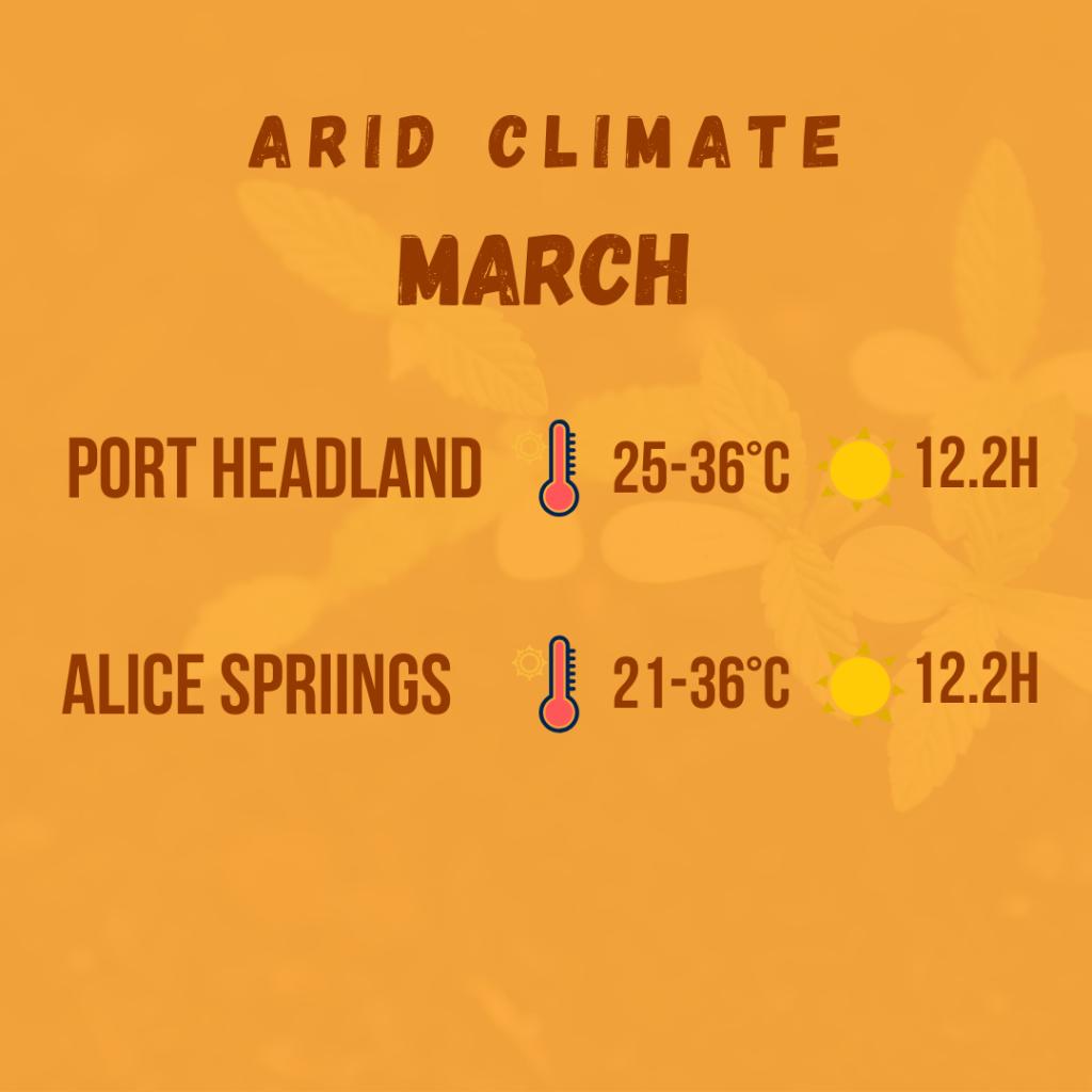 arid climate diagram 2