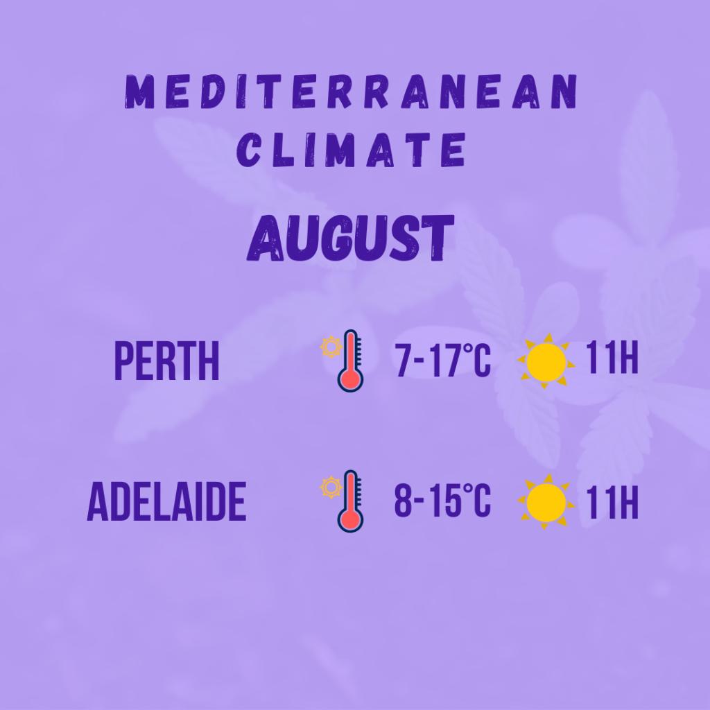 mediterranean climate diagram 9