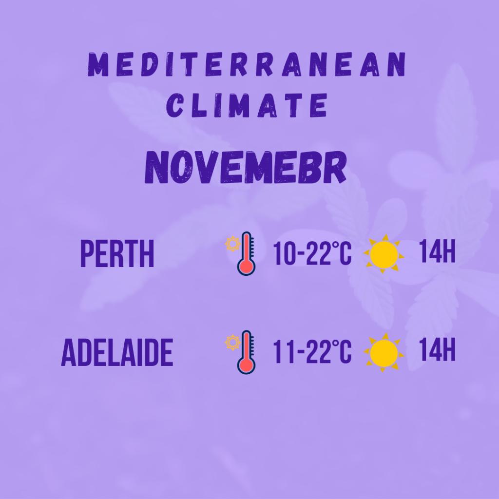 mediterranean climate diagram 6